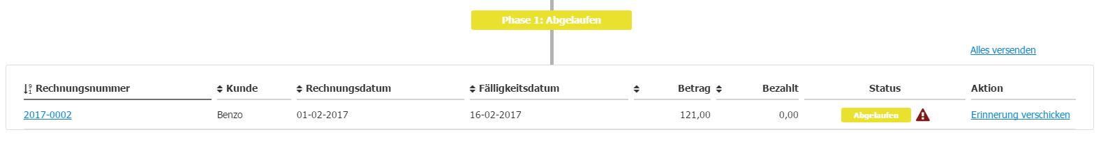 3 Tage über meinem Fälligkeitsdatum