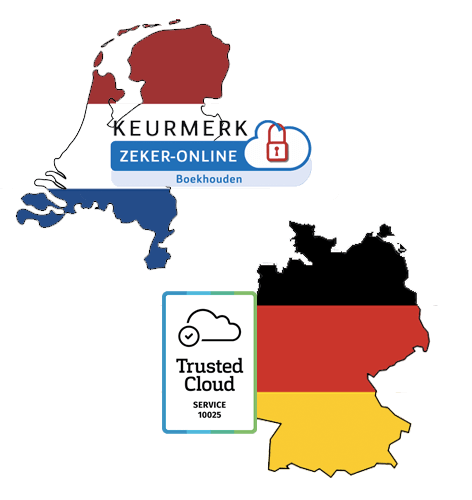 ZekerOnline en Trusted Cloud voor safety